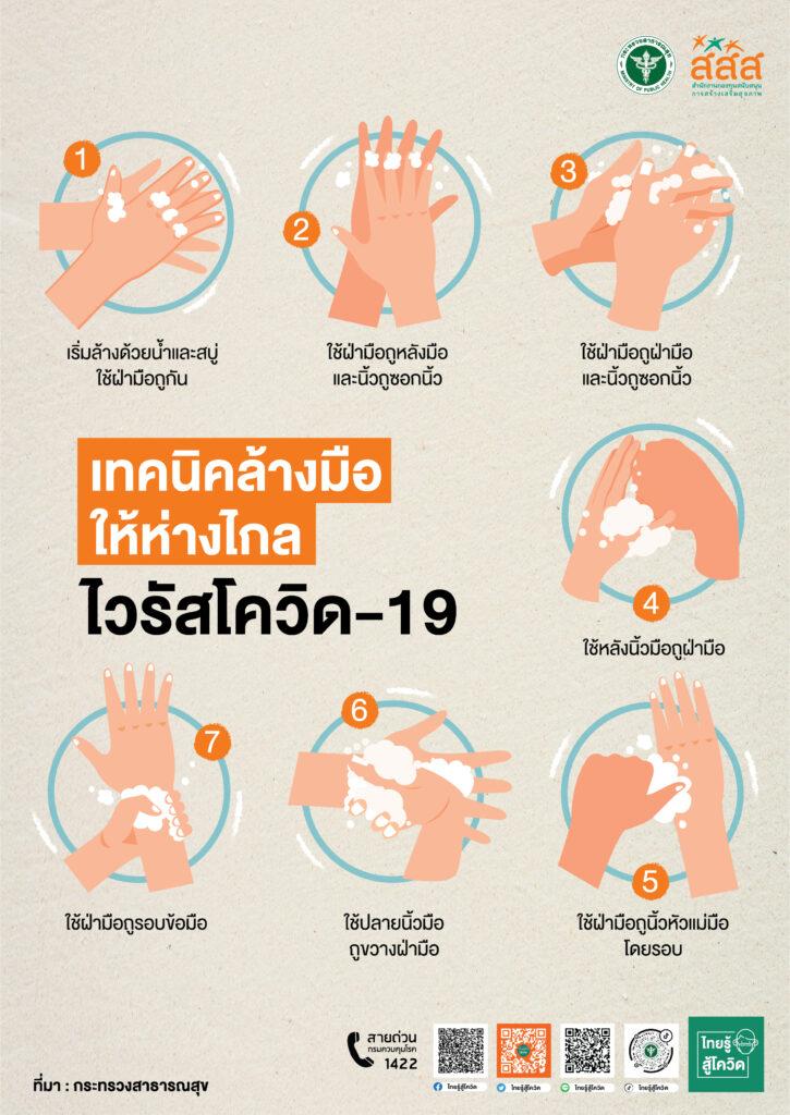 เทคนิคการล้างมือห่างไกลไวรัสโควิด-19-เนื้อหา